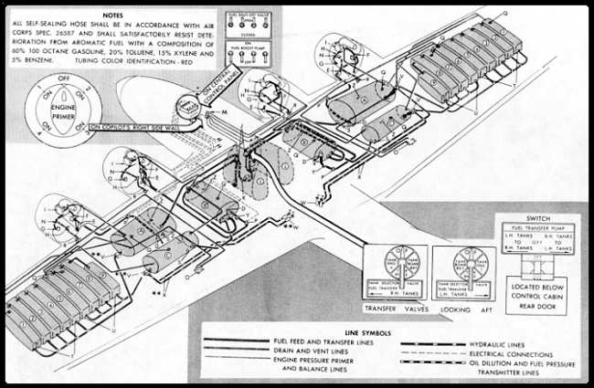 B 17 Engine Diagram - 2.6.kenmo-lp.de •